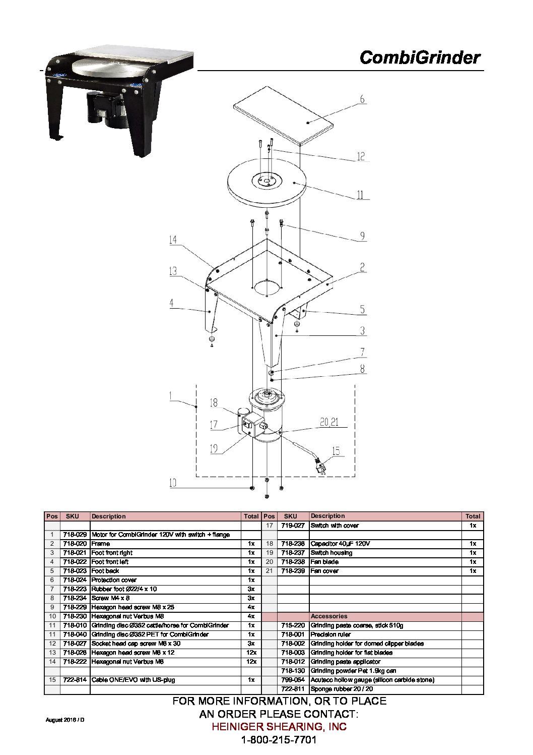 CombiGrinder Parts
